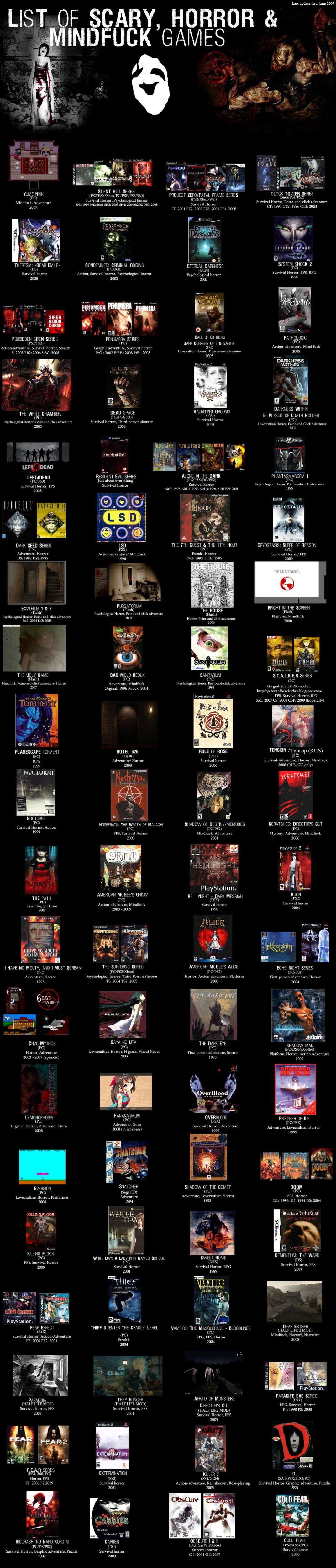 horror pc games list
