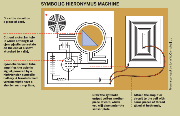 heironymus machine